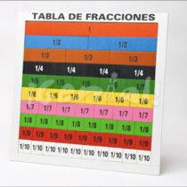 Tablero De Fracciones